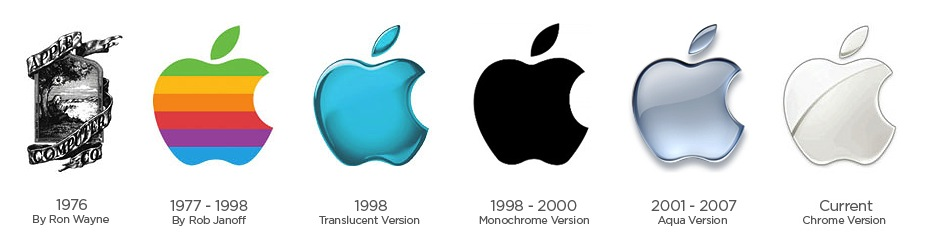 evolution logo apple - refonte logotype montpellier